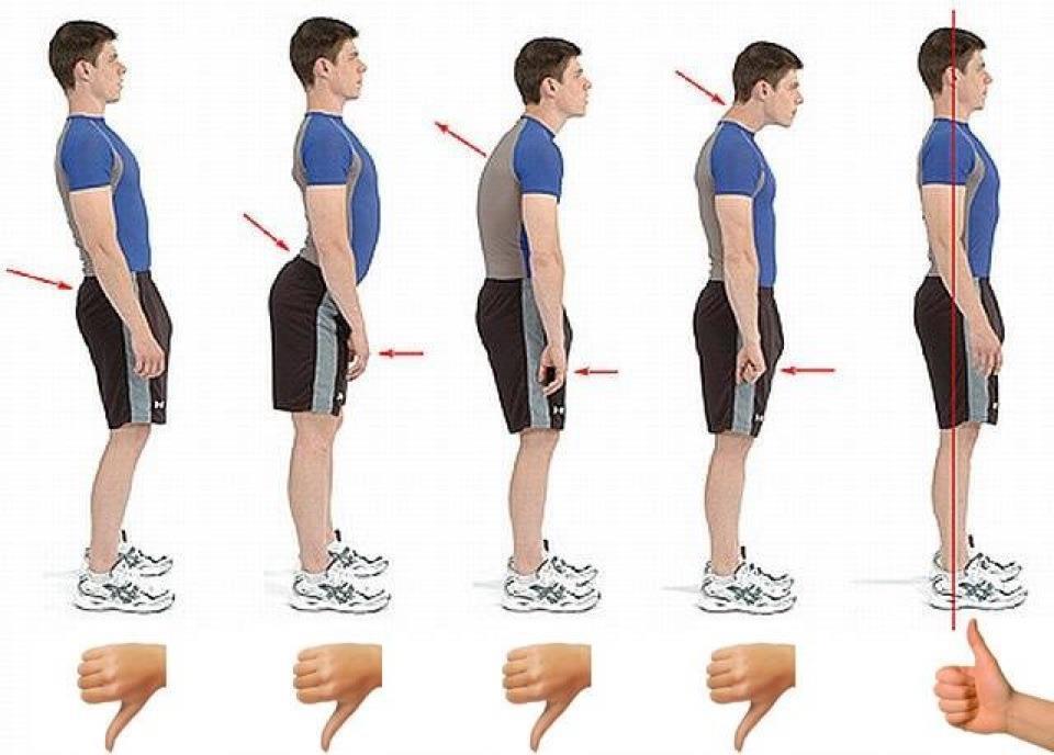 Resultado de imagem para postura antes e depois
